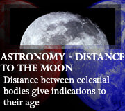 Young Earth Evidence – Astronomy – The Moon Receding