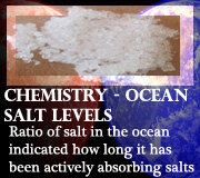 Chemistry – Oceans Are Getting Saltier